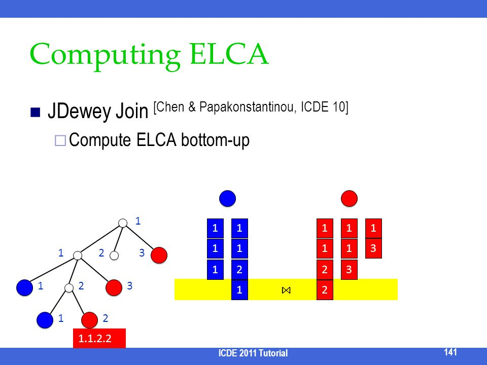 Computing ELCA JDewey Join [Chen & Papakonstantinou, ICDE 10]